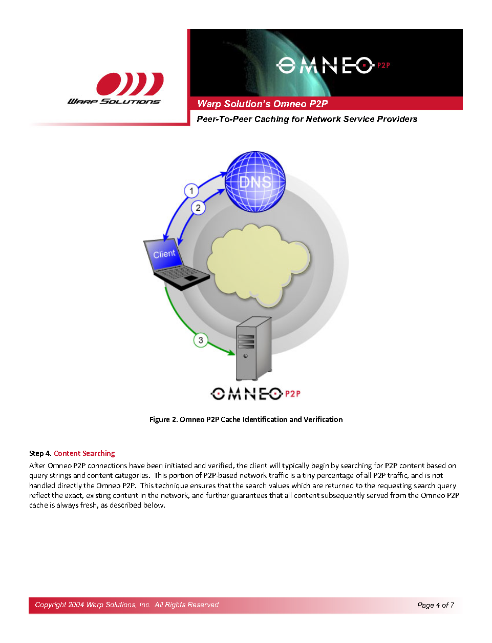White Paper Omneo P2P 1.1_Page_4.png
