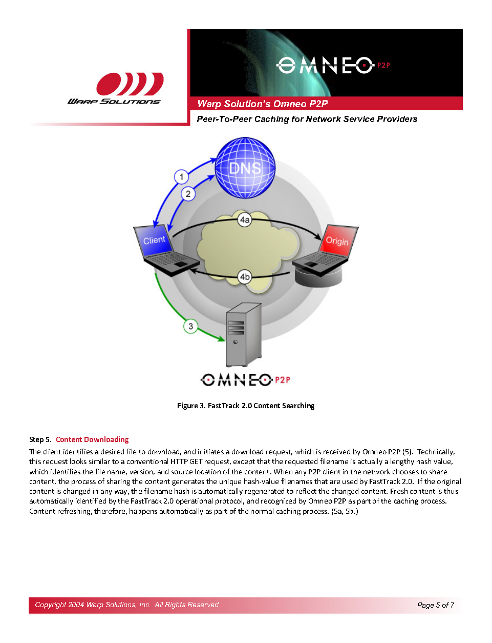 White Paper Omneo P2P 1.1_Page_5.png