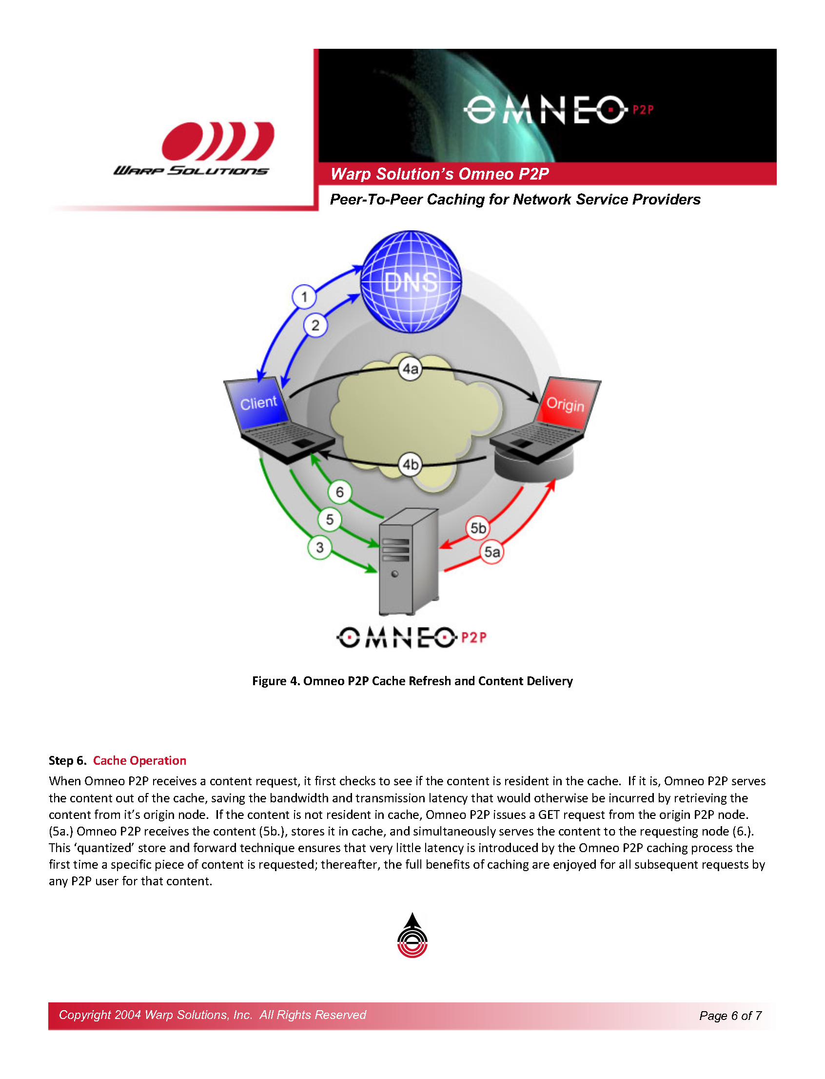 White Paper Omneo P2P 1.1_Page_6.png