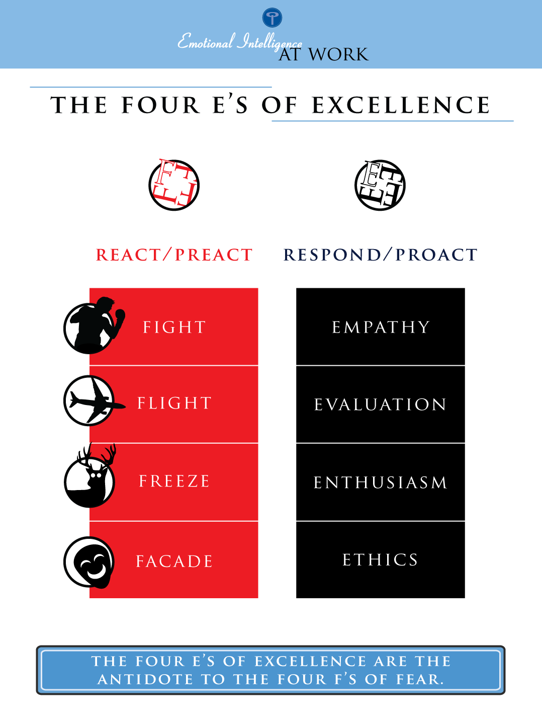 Four-E's-of-Excellence.png