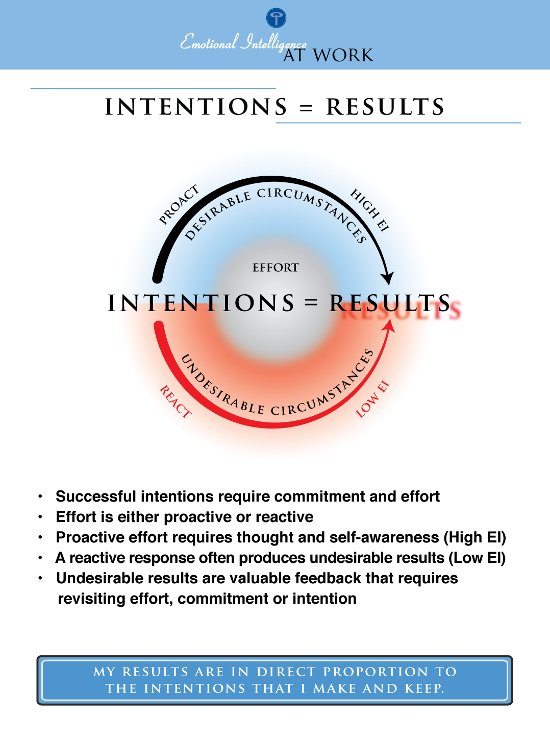 Intentions-Results-copy.png