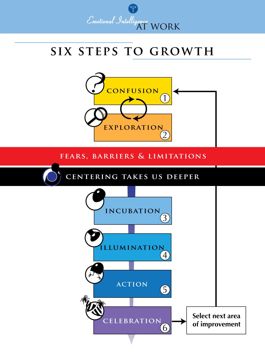 Six-Steps.png