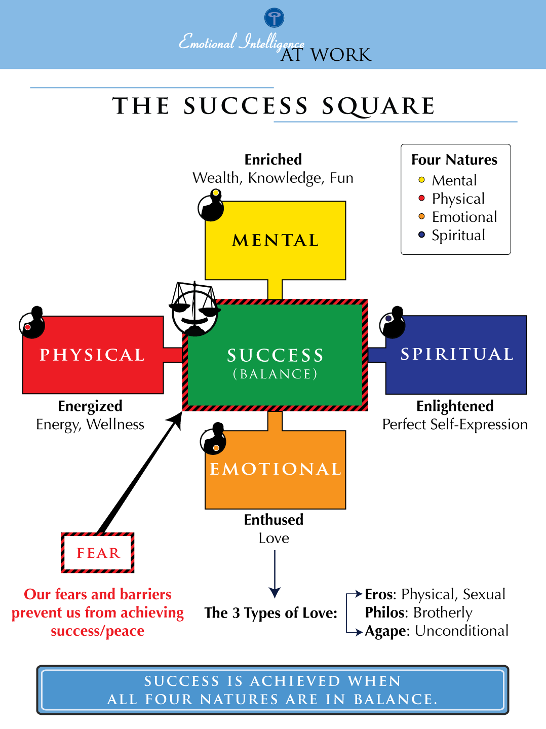 The-Success-Square.png