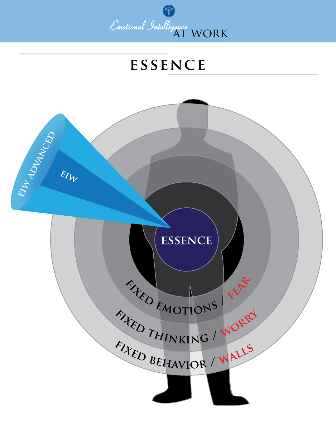 Essence-Circle.png