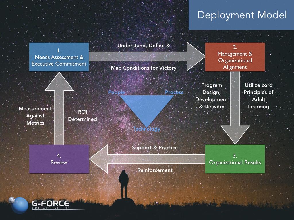 GForce Overview.010.jpeg