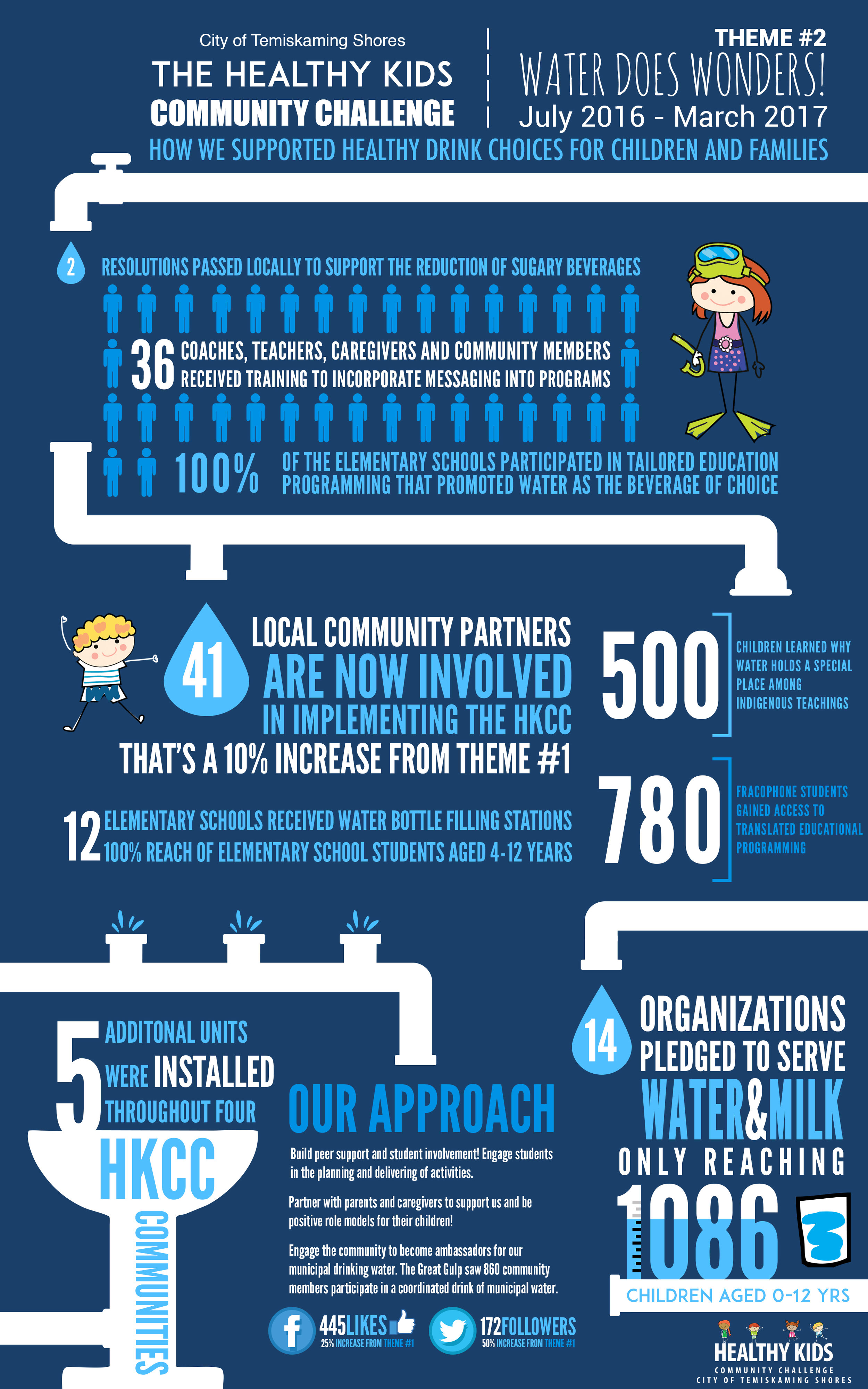 healthykids_infographic.jpg