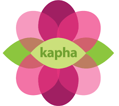 Kapha - BODY: Large frame,Weight is easy to gain and hard to lose,Slow MetabolismSKIN: Thick, oily, soft skin,Large pores, prone to acneHAIR: Thick, wavy hairCONSTITUTION: Tendency to be coldTEMPERAMENT:Calm,Slow, Deliberate, Enduring,Stable, Dependable, Nurturing, Good Memory, Good Providers, ArtisticCAN BE: easily depressed, lazy, stubborn, attached, greedy, passivePRONE TO: fibroid tumors, flabbiness, double chin, puffiness, edema, excessive sweating, asthma, colds, cough, heart disease, diabetes, urinary stones