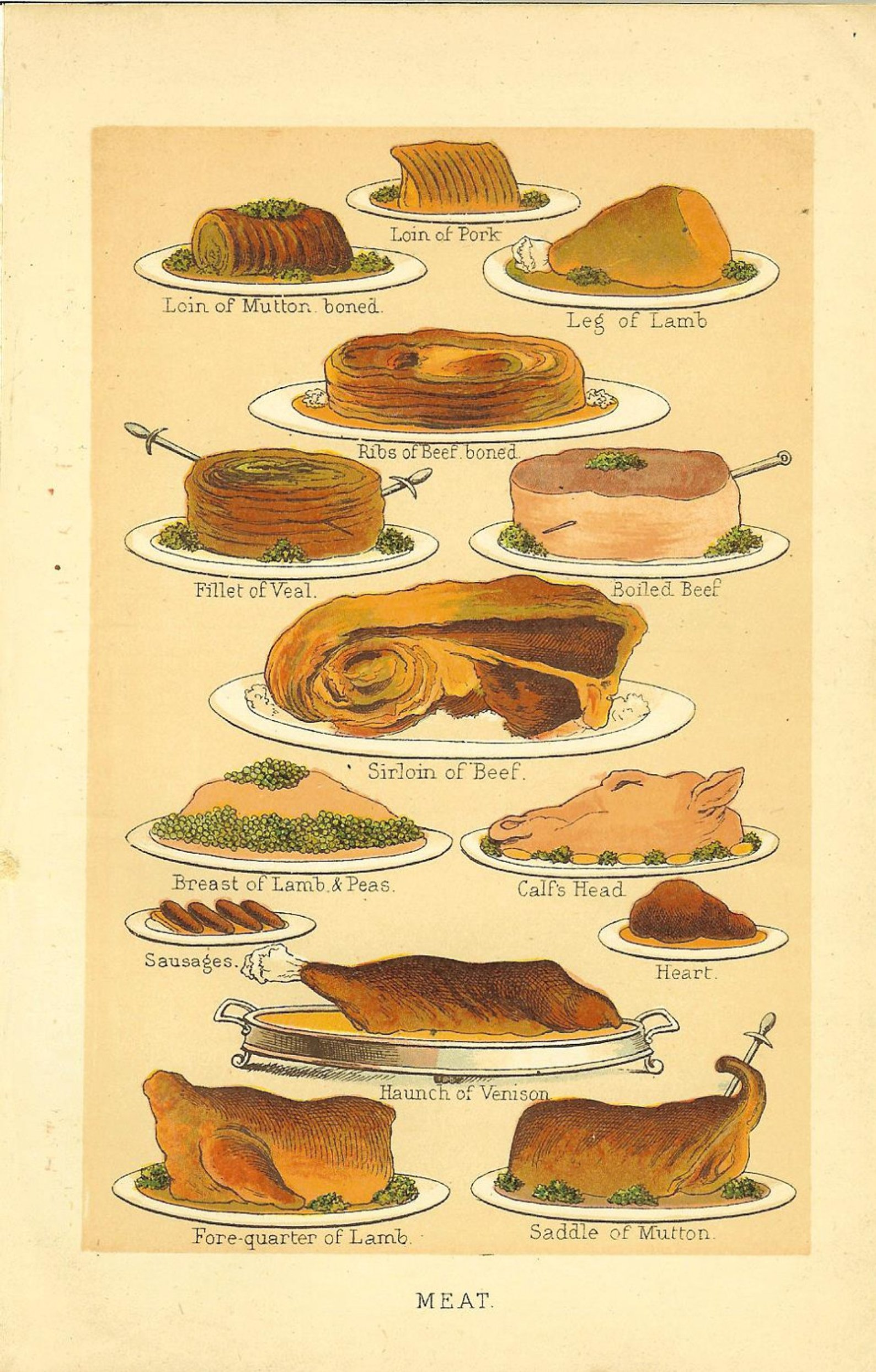 Plate from  Mrs. Beeton Classic Meat Dishes , 1900s (approx.)*