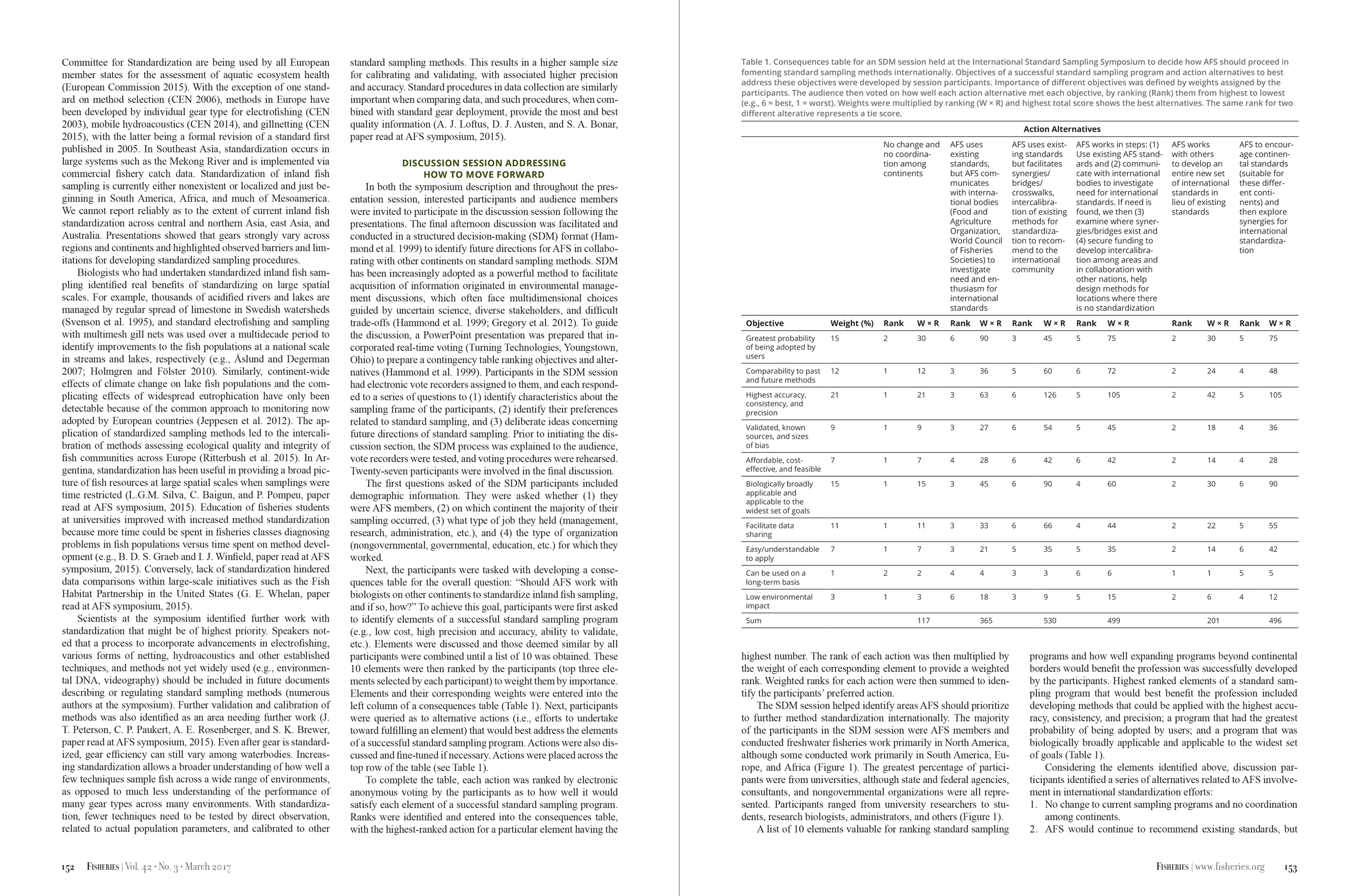 Fisheries Magazine, Interior pages with tables (American Fisheries Society)