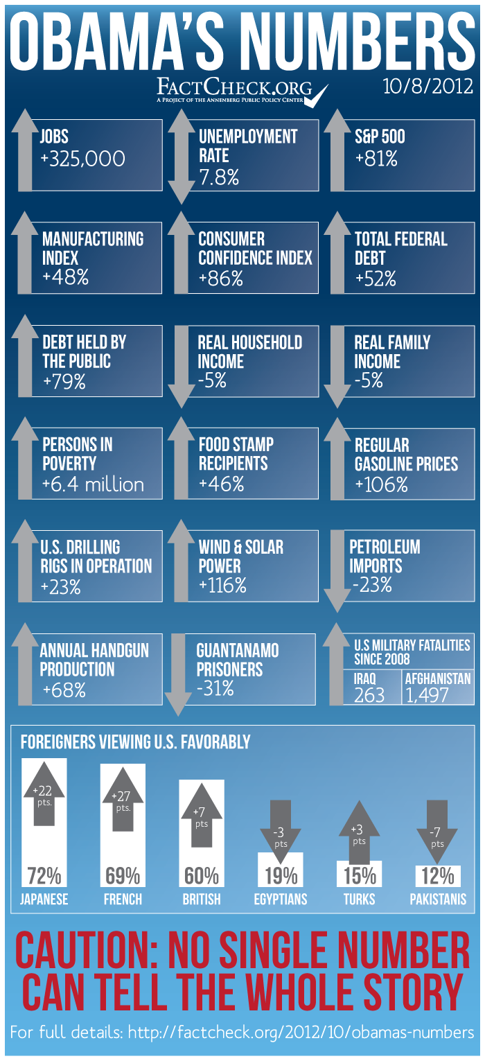 Infographic, Annenberg Public Policy Center, University of Pennsylvania