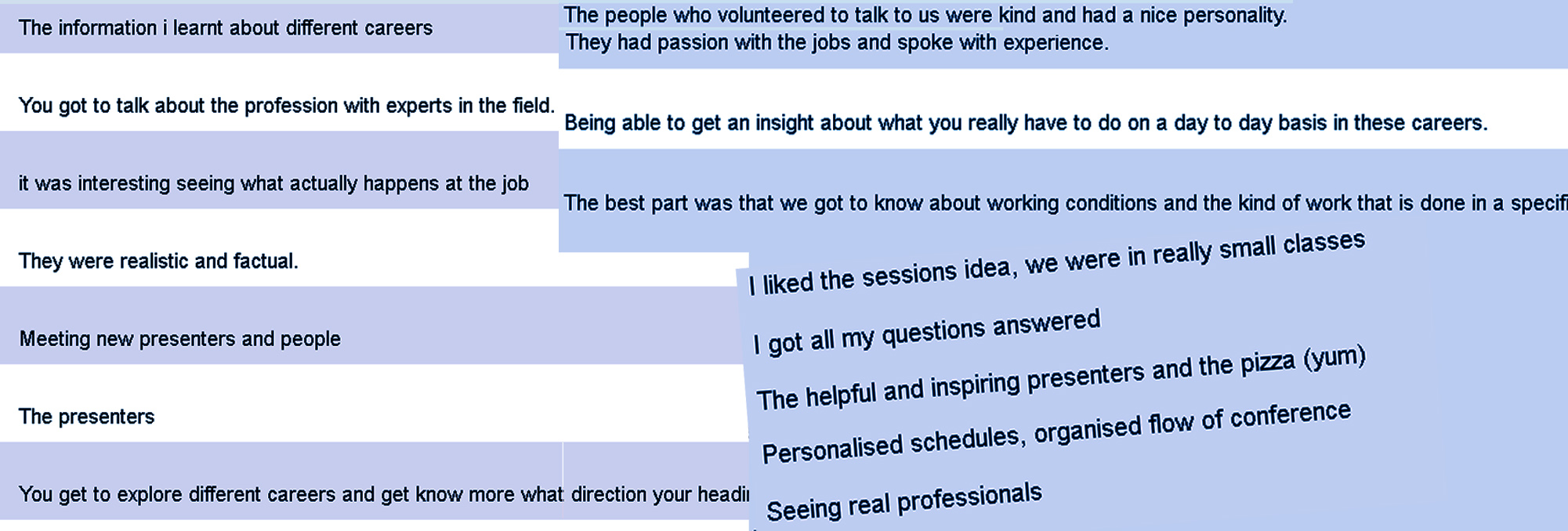Snippets from what students liked about fair