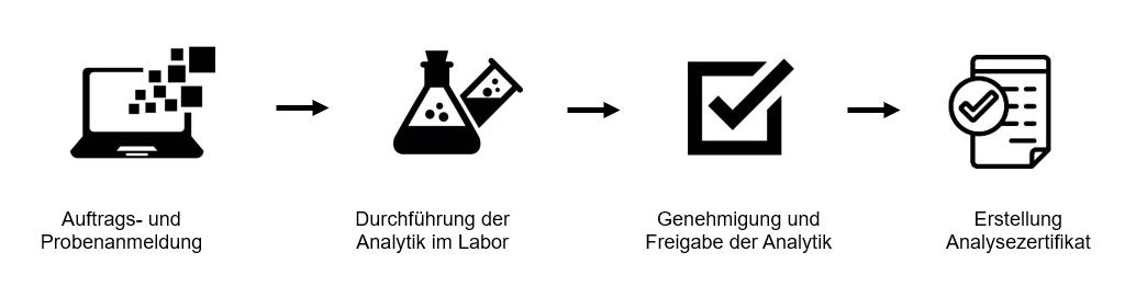Auftragsabwicklung2.PNG