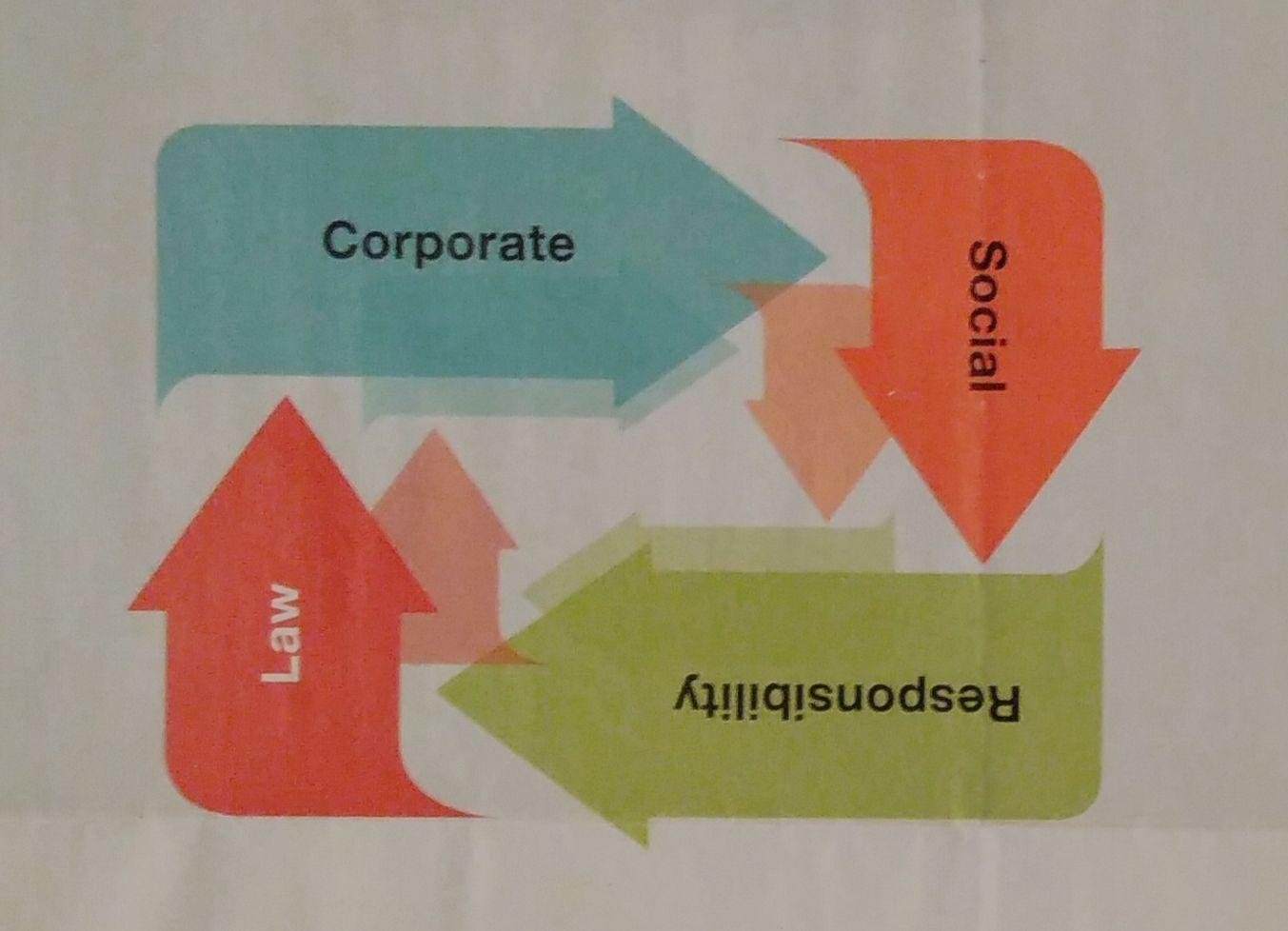 CSR Law.jpg