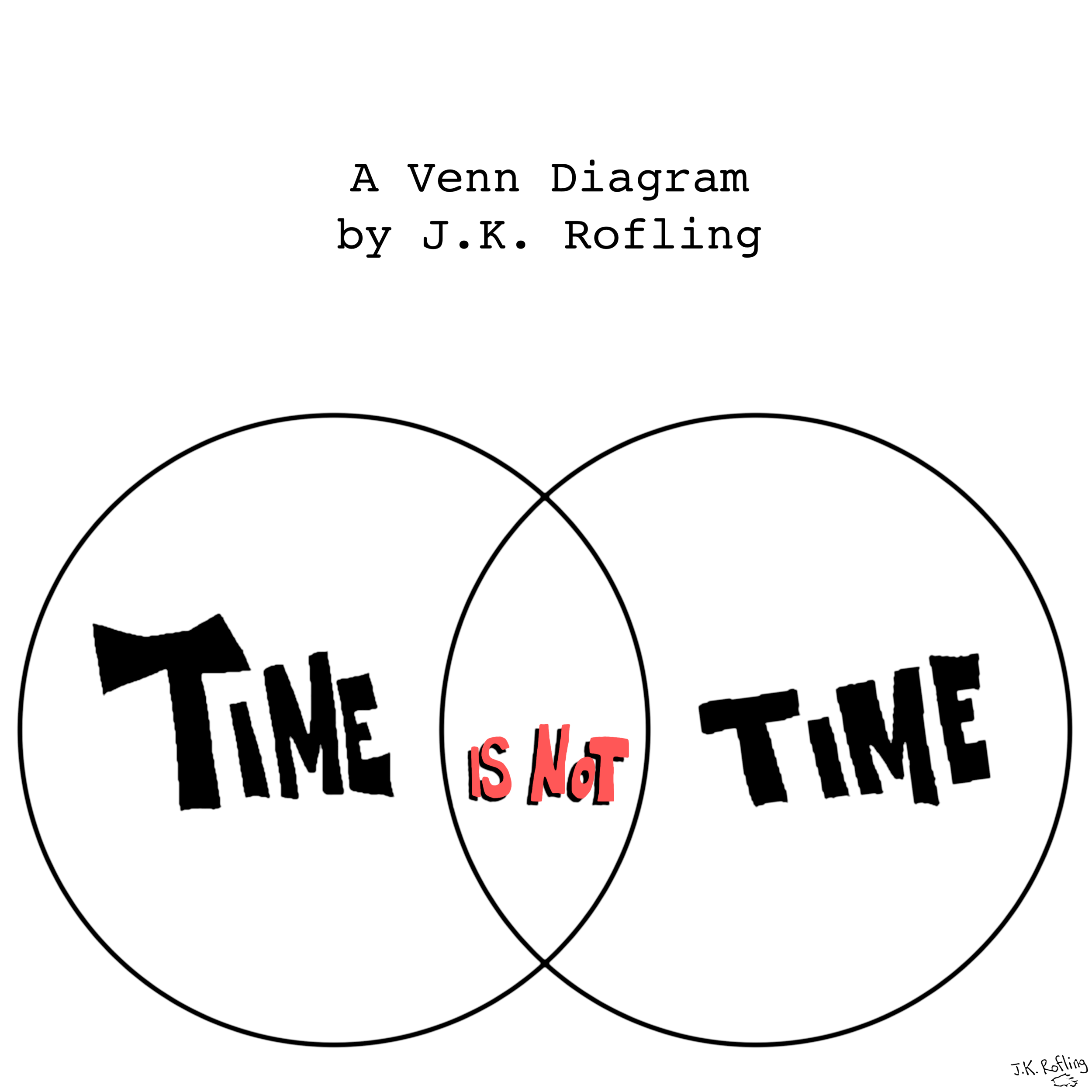 the Time.png