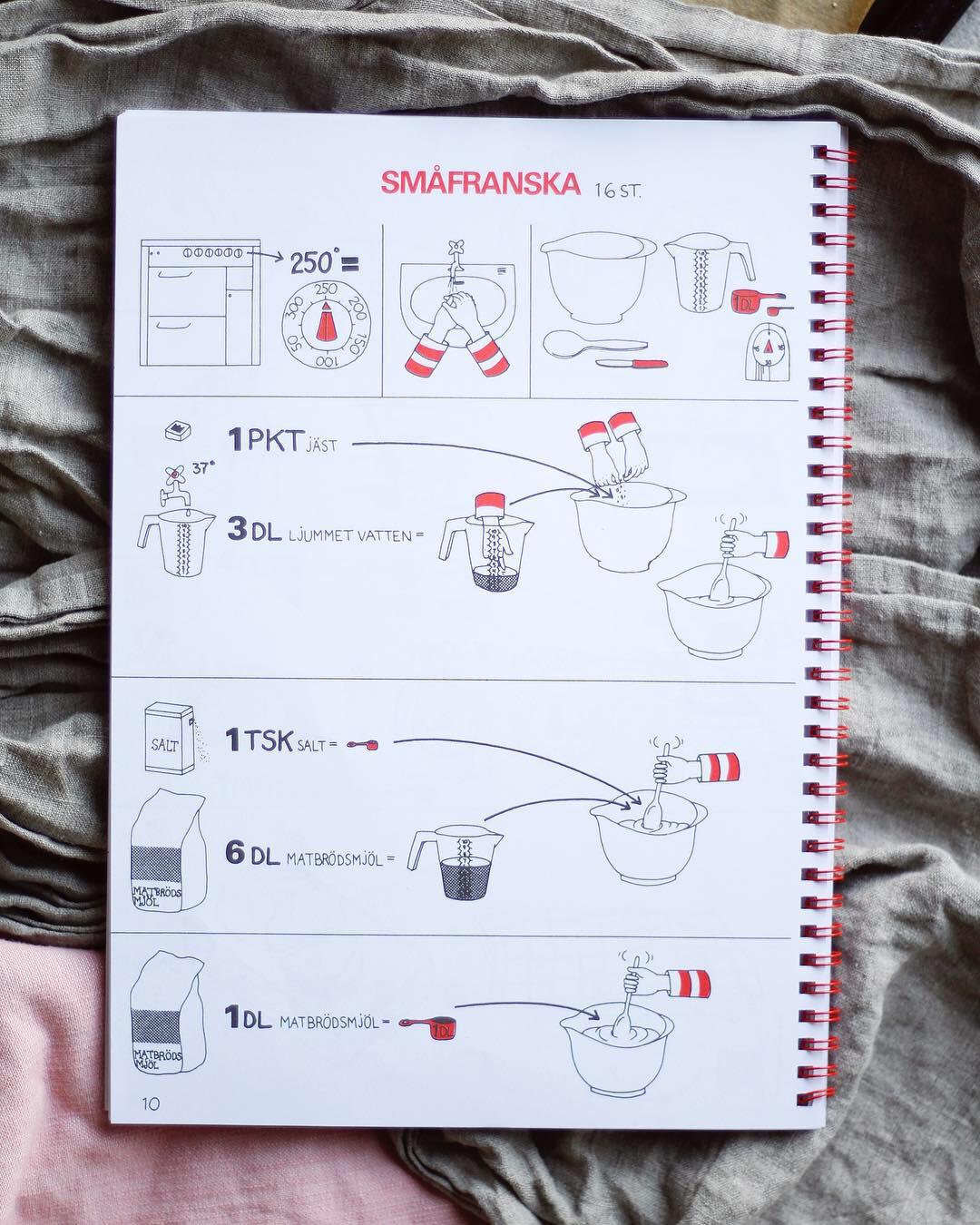 småfranska recept för barn