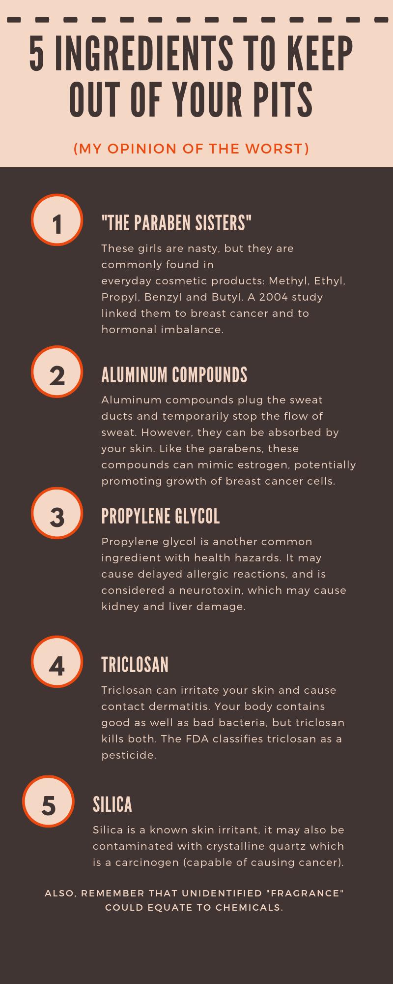 Deodorant Info-2.png