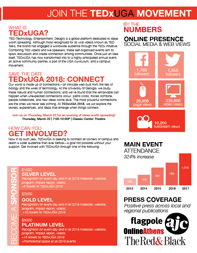 Sponsorship one-pager for TEDxUGA 2018.