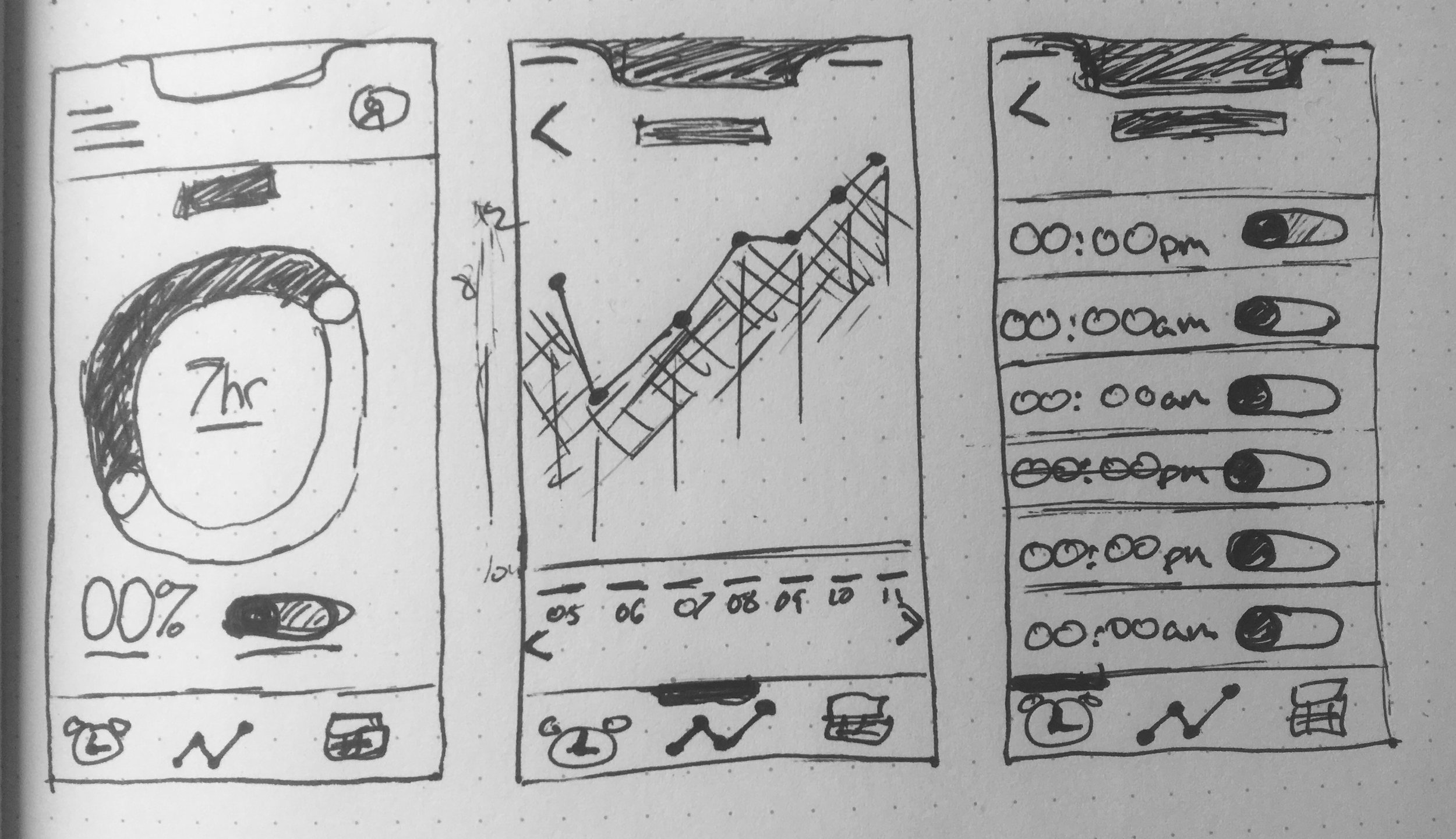 Early Wireframe Sketches.