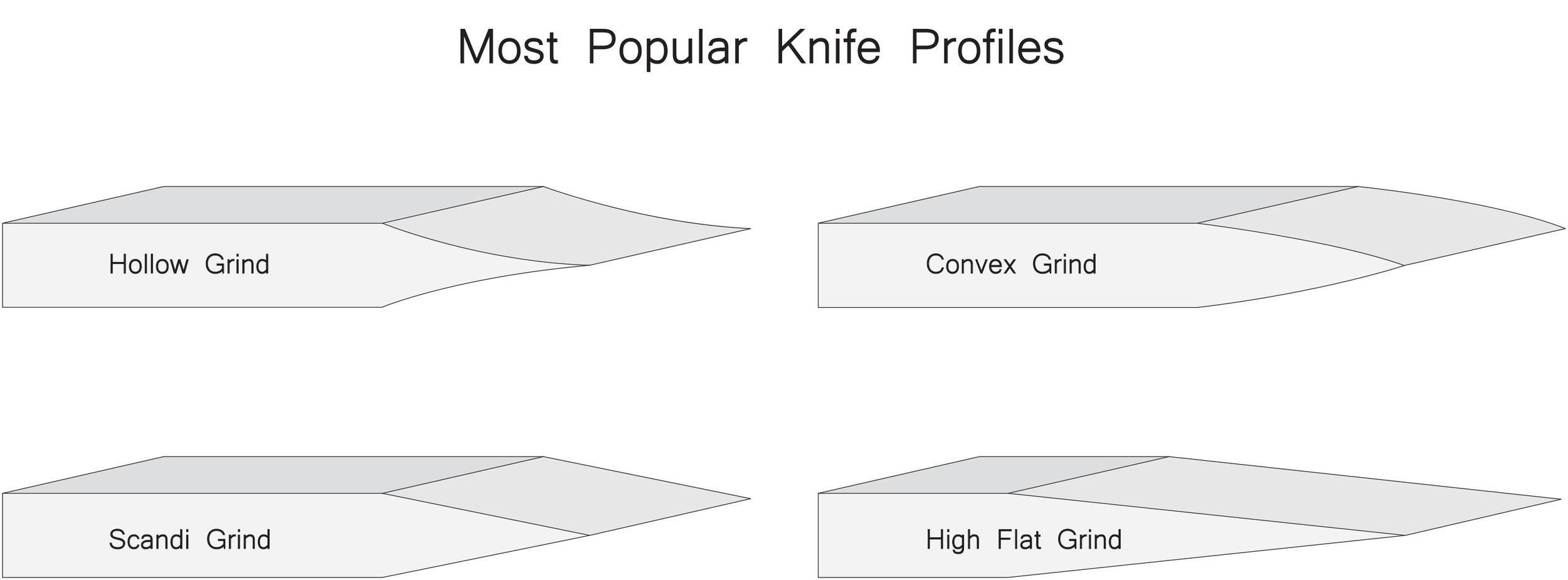 Knife Profiles.jpg