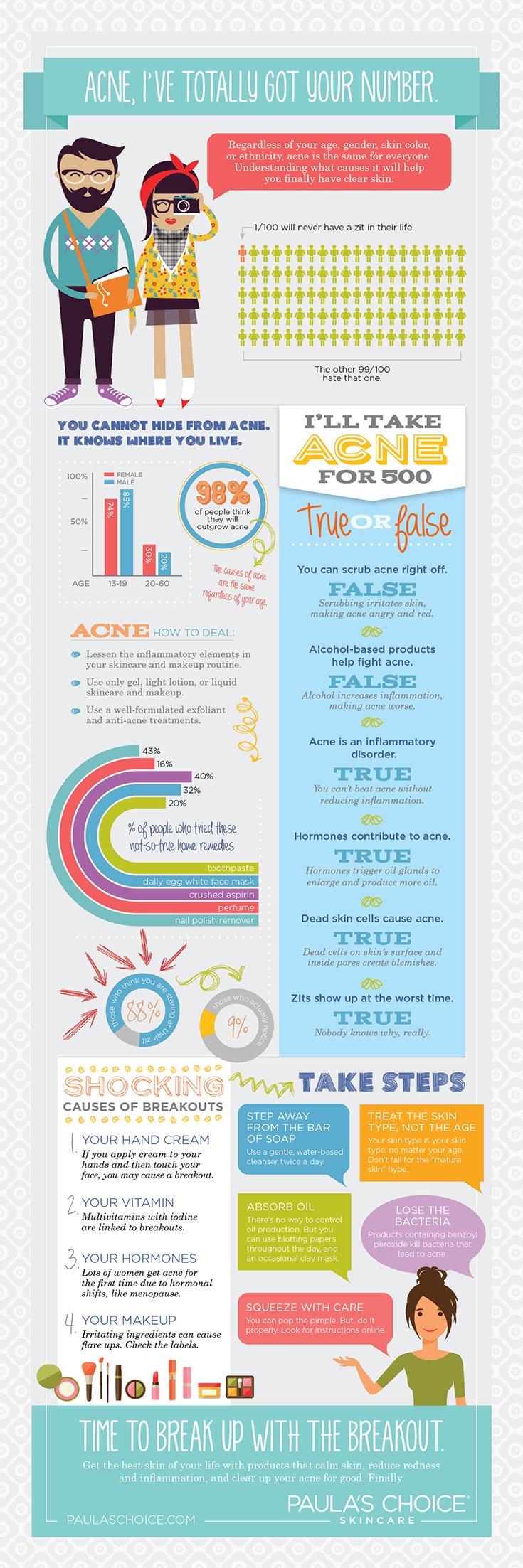 acne-infographic.png
