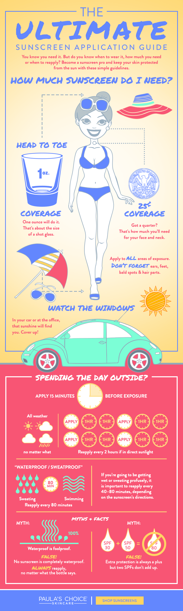 Sunscreen application infographic.png