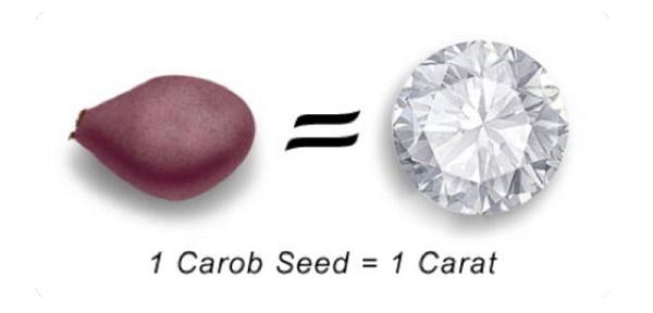 1 carat vs carob.jpg