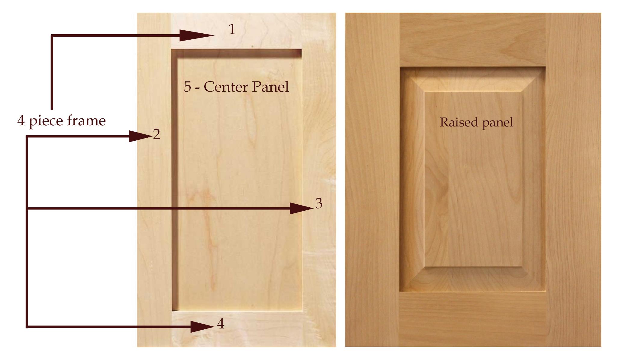 2 Doors with labels.jpg
