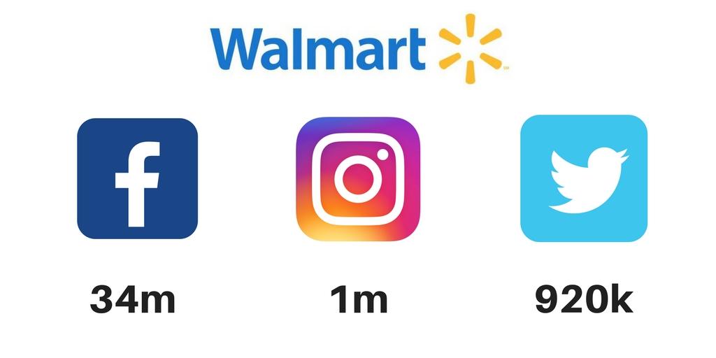 Walmart Social Media Count - Lentz & Company