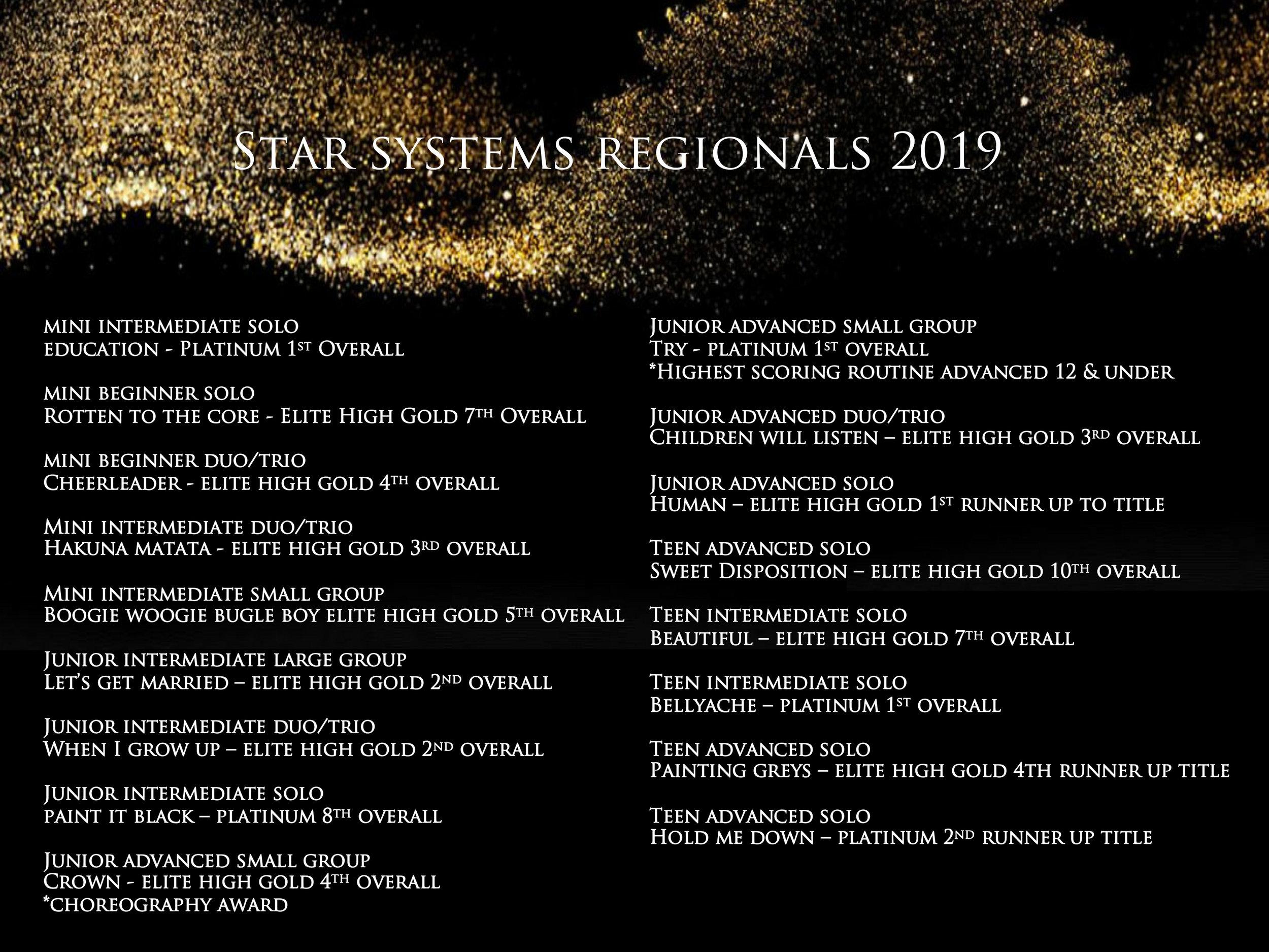 Star Systems.jpg
