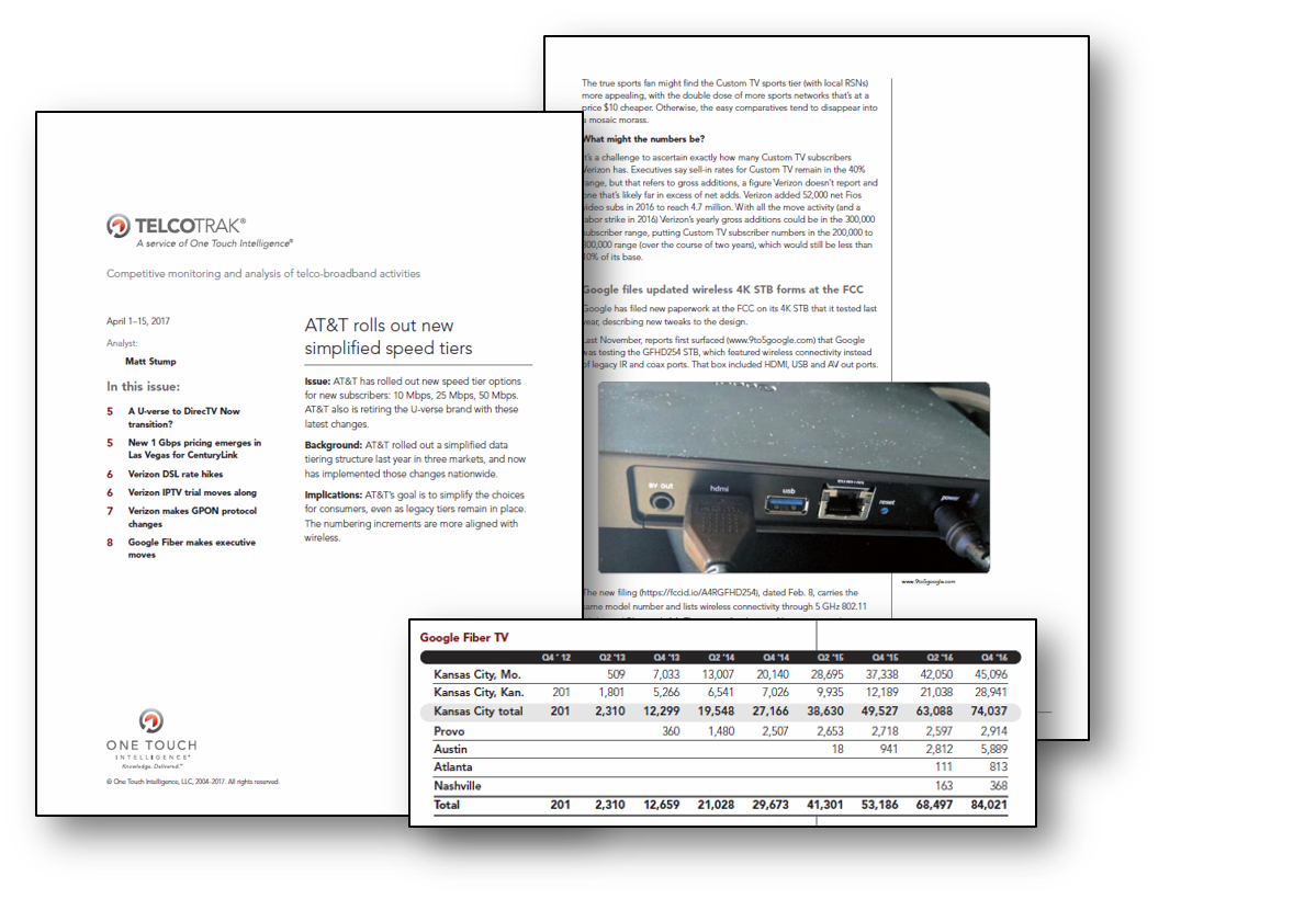 Analytical reports - Published twice per month, these detailed reports convey news and analysis of competitive initiatives and strategies undertaken by primary Telco competitors.