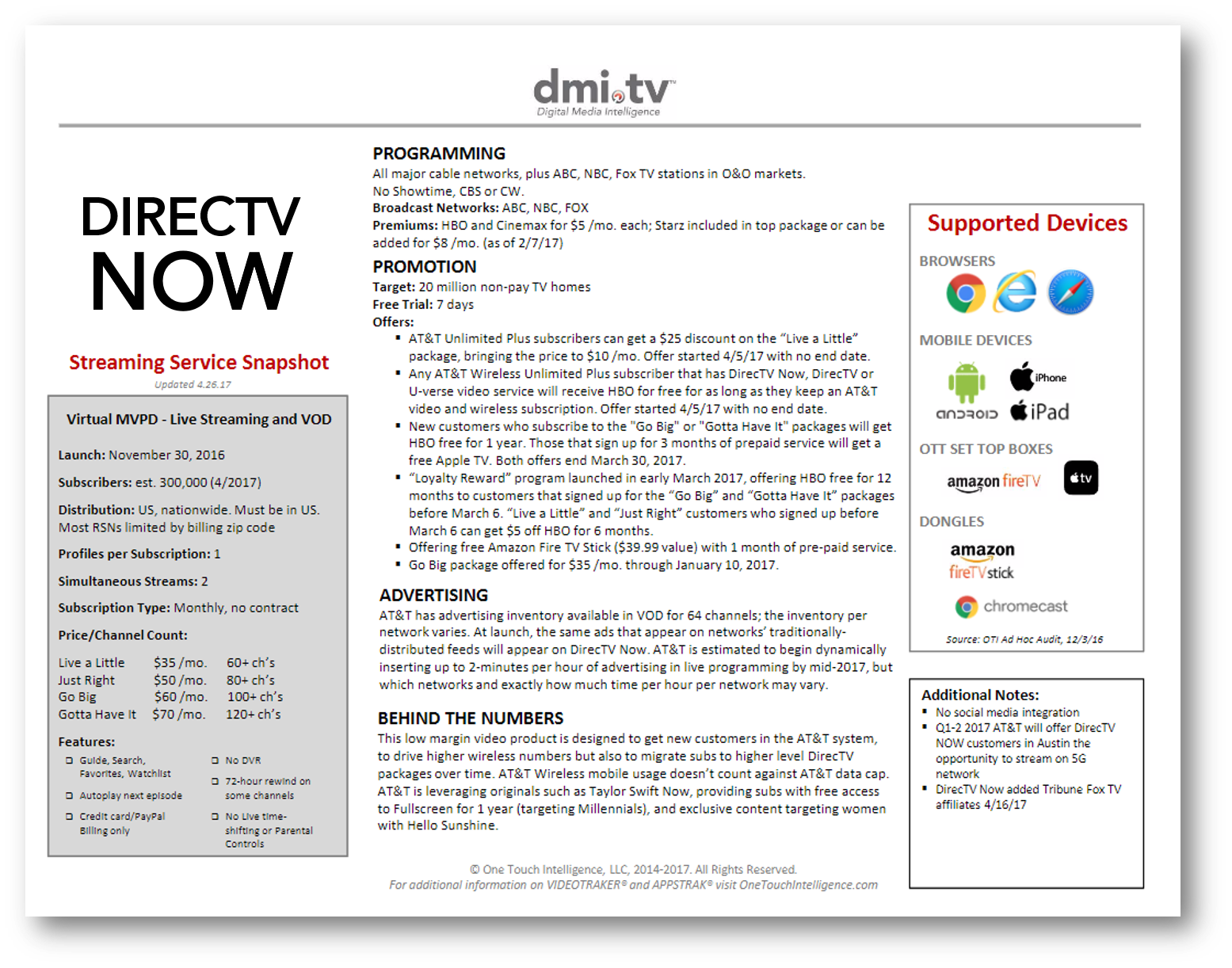PROVIDER PROFILES - Daily monitoring and reporting on major SVOD, Virtual MVPD, and Direct to Consumer OTT video providers including: Amazon Prime, CBS All Access, DirecTV Now, HBO NOW, Hulu, Netflix, PS Vue, Showtime, Sling TV, Starz and YouTube TV.