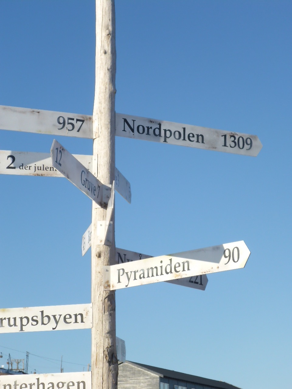 The North Pole is conveniently signposted outside MaryAnn's Polar Rigg!