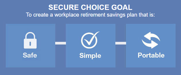 Secure-Choice-Goal.png