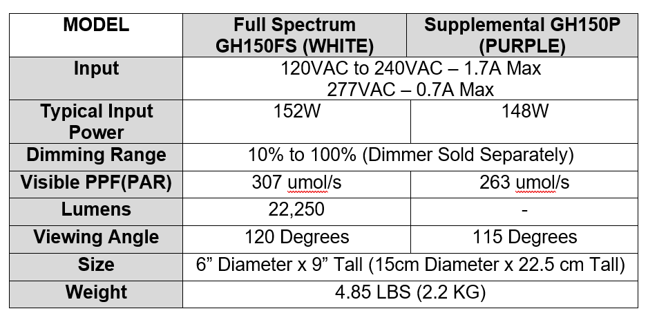 gh50 Specs Pic table.png