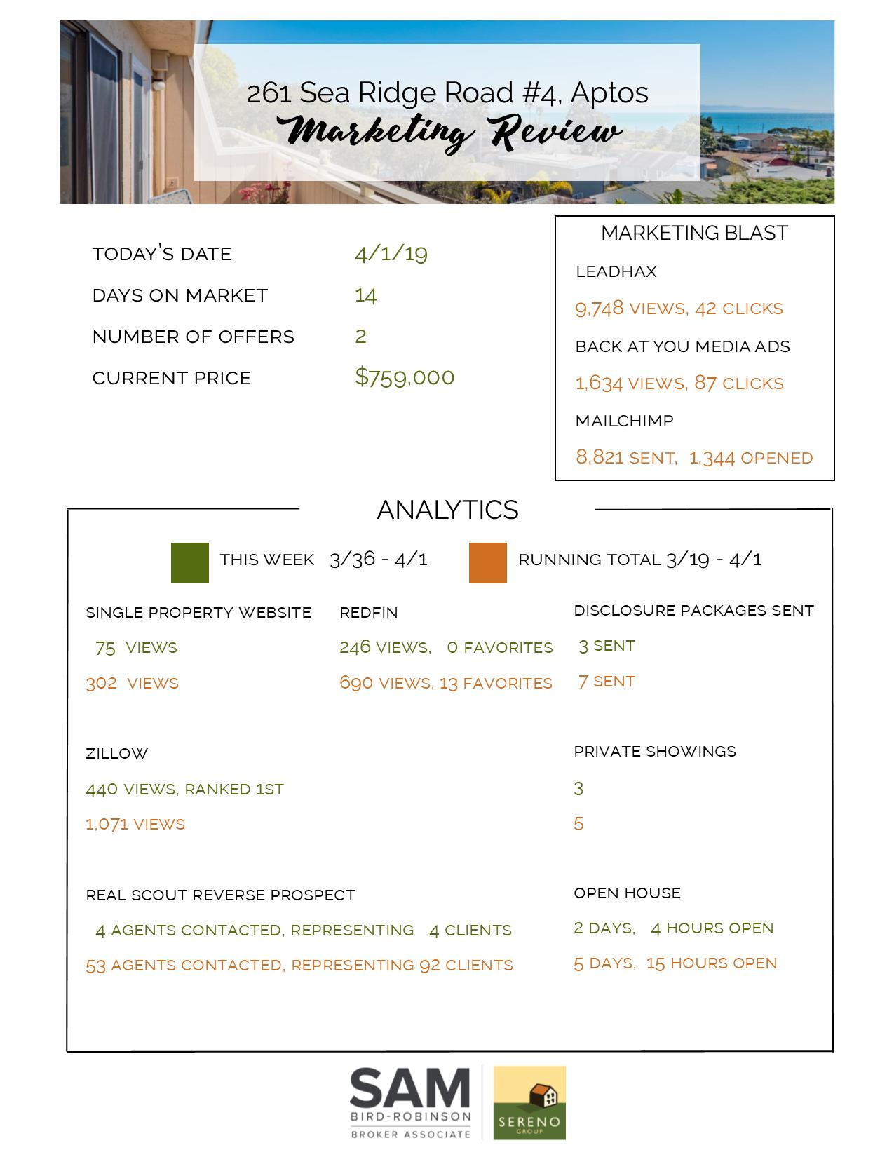 Marketing Review 261 Sea Ridge #4 4.1.19.png