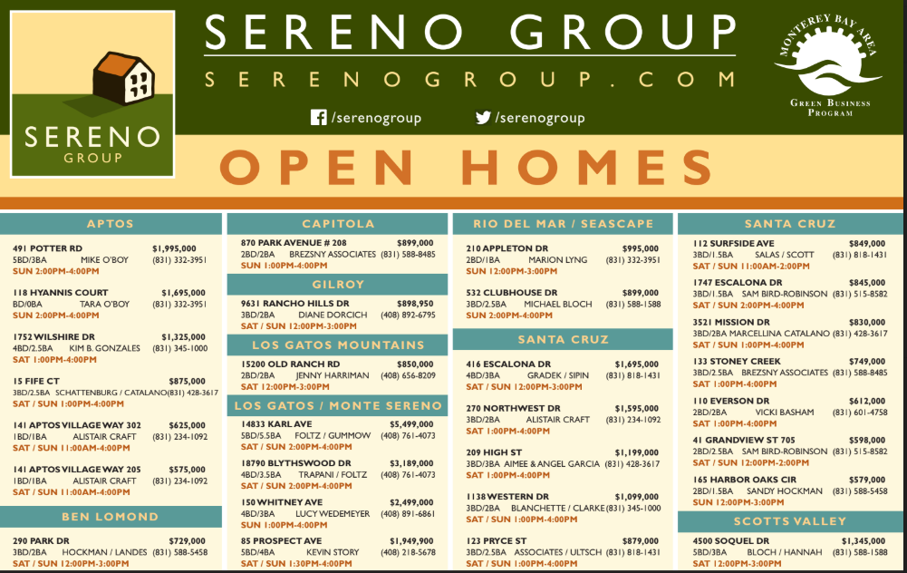 Open House Guide Sereno Group.PNG