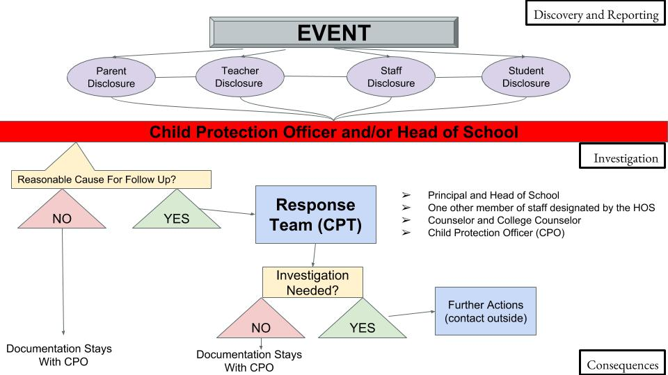 FIS First Responders Action Plan.jpg