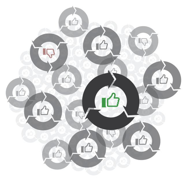Workforce_Engagement_Management_Software