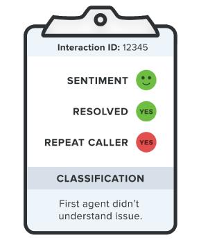 Voice-of-Customer-Survey-Analytics