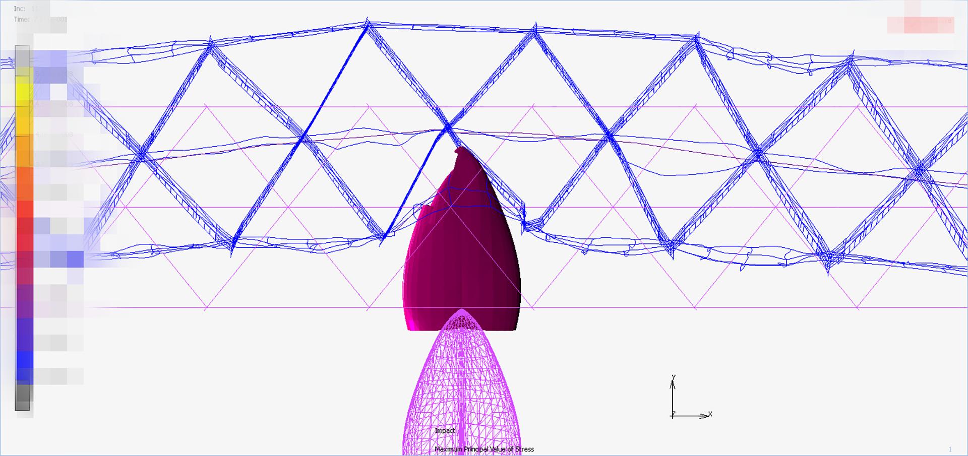 Impact performance simulation of HALO GUARDIAN using advanced finite element analysis software.
