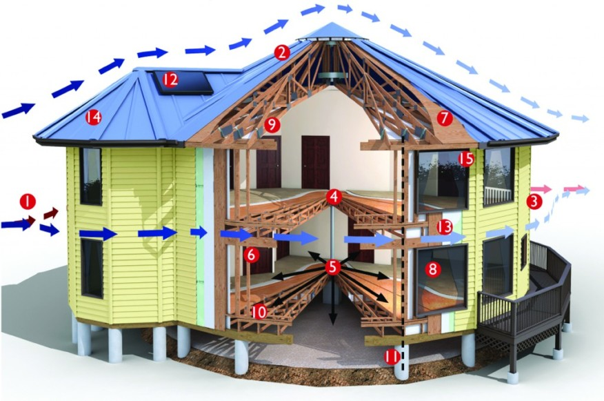 deltec home hurricane proof homes hurricane resistant structure round home homes tiny house tiny house on foundation
