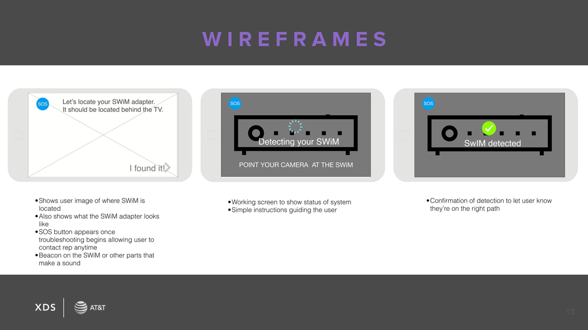 customer-wireframe-2.jpg