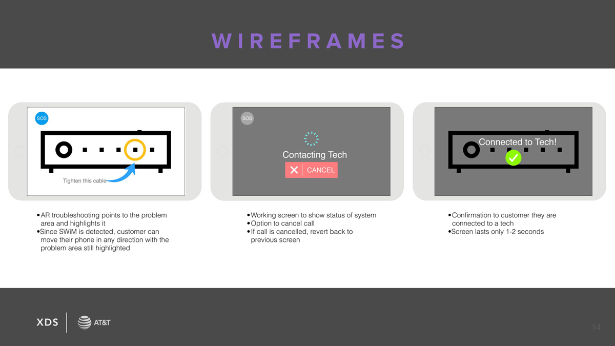 customer-wireframe-3.jpg