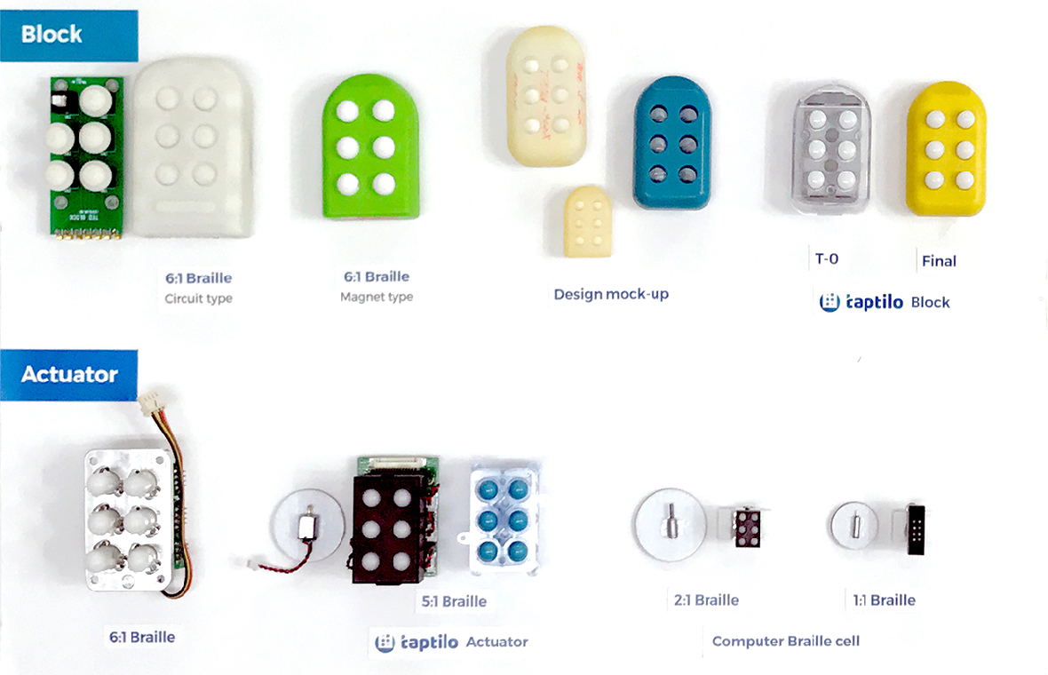 A visual history of Taptilo blocks and actuator, how they evolved over time.