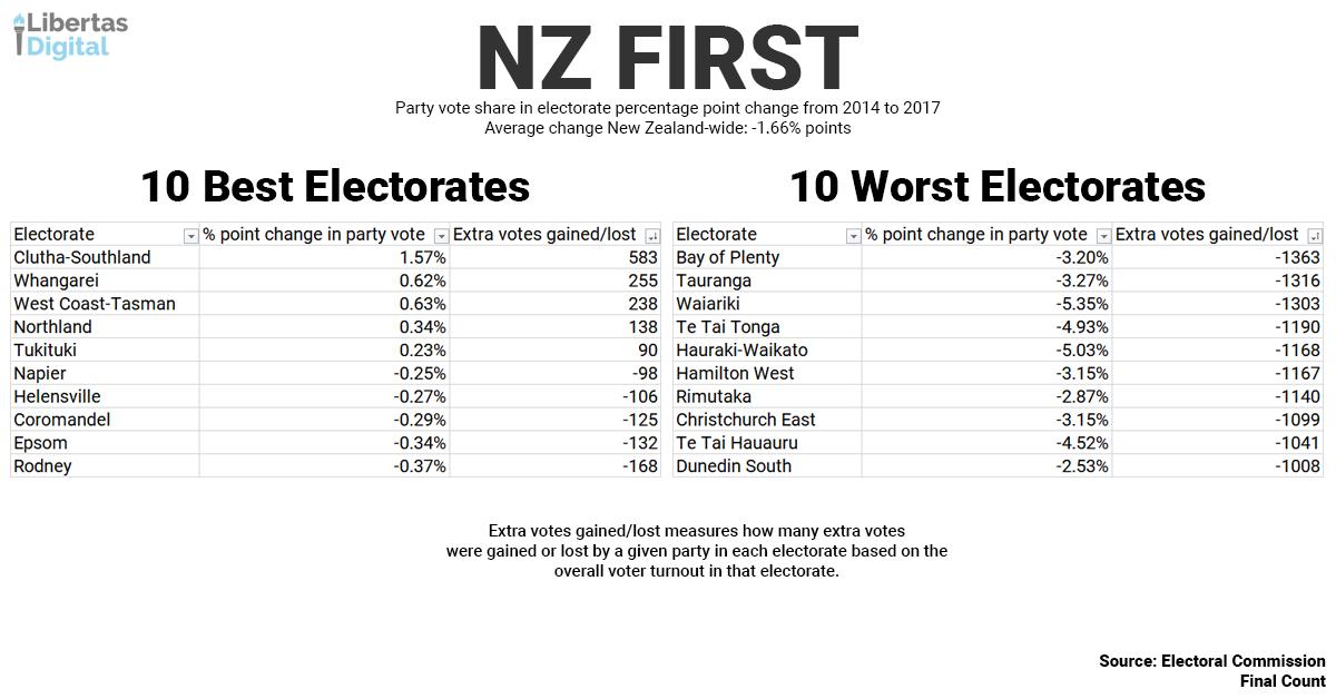 NZ First.png