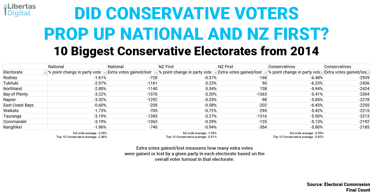 Conservative Voters.png