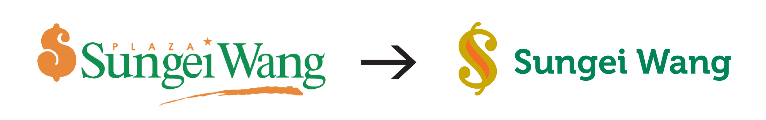 """The dollar sign symbol was simplified and can be read either as the letter 'S' or a dollar sign if one is familiar with the old symbol. In addition, the new symbol is composed of two question marks (one upside down) defining an area of lively energy, a visual interpretation of customers looking for """"All   Kinds of Everything""""—its old slogan, but still relevant today."""