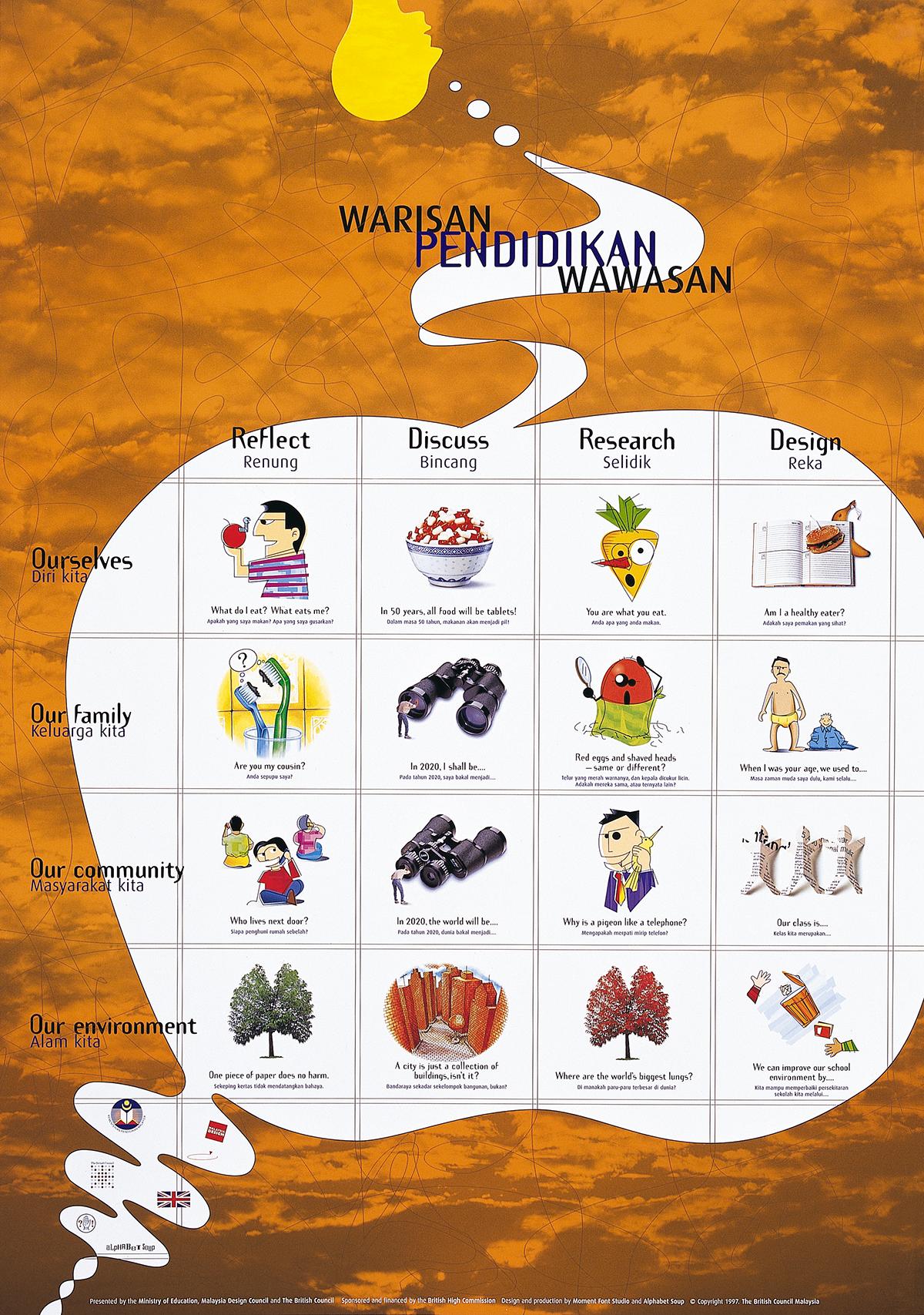 whwWeb_BC_Poster_Pendidikan (C23).png