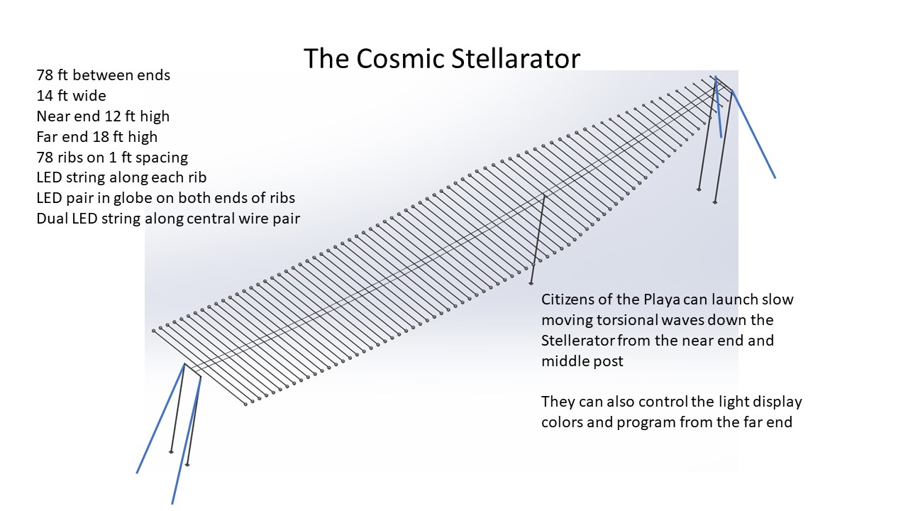 Cosmic Stellerator Layout Updated.jpg