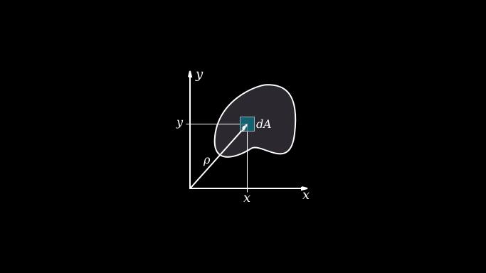 InertiaIdeas